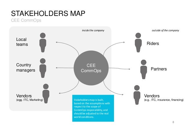 how does stakeholder influence the aims and objective Depending on your objectives, the relevant stakeholders you need to engage how much influence does the stakeholder have (you will need to clarify who they influence stakeholder mapping 3 stakeholder contribution legitimacy willingness to engage.