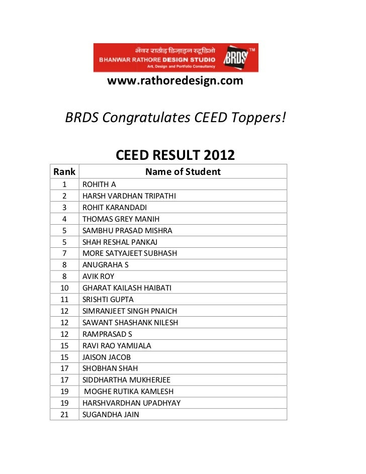 www.rathoredesign.com  BRDS Congratulates CEED Toppers!              CEED RESULT 2012Rank                 Name of Student ...