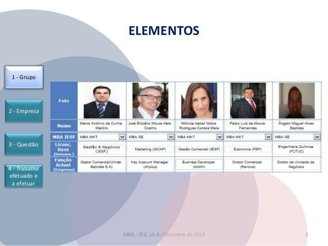 ELEMENTOS  1 - Grupo  2 - Empresa  3 - Questão  4 - Trabalho efetuado e a efetuar  MBA - CEE, 14 de Dezembro de 2013  2