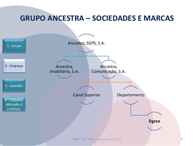 GRUPO ANCESTRA – SOCIEDADES E MARCAS  1 - Grupo  2 - Empresa  Ancestra, SGPS, S.A.  Ancestra, Imobiliária, S.A.  Ancestra,...