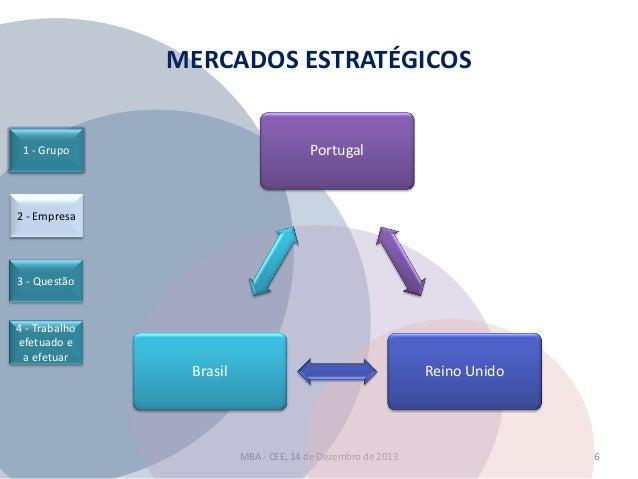 MERCADOS ESTRATÉGICOS Portugal  1 - Grupo  2 - Empresa  3 - Questão  4 - Trabalho efetuado e a efetuar  Brasil  Reino Unid...