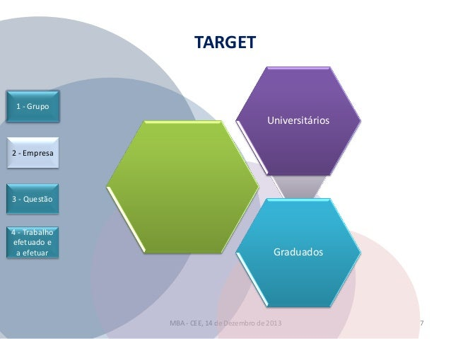 TARGET  1 - Grupo  Universitários 2 - Empresa  3 - Questão  4 - Trabalho efetuado e a efetuar  Graduados  MBA - CEE, 14 de...