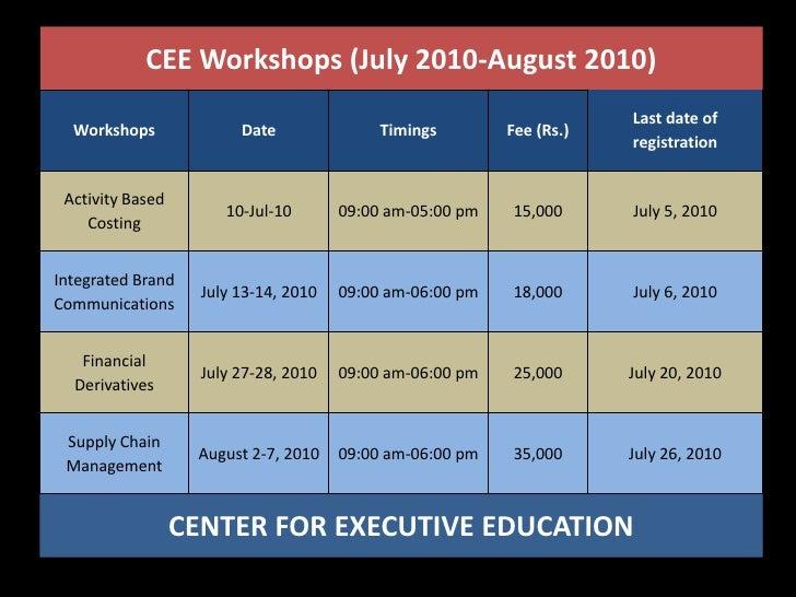 Cee workshops july august 2010