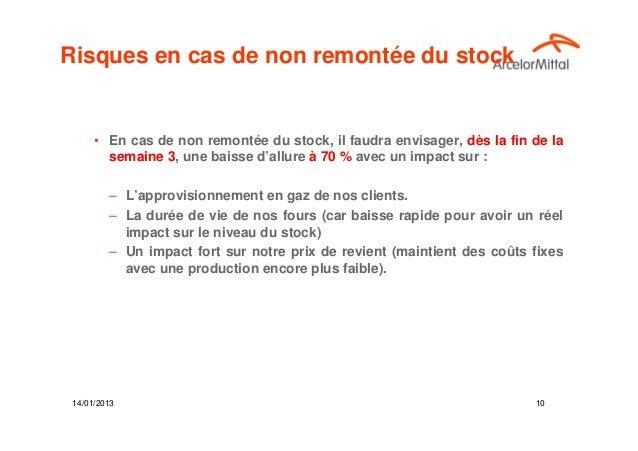 Risques en cas de non remontée du stock      • En cas de non remontée du stock, il faudra envisager, dès la fin de la     ...