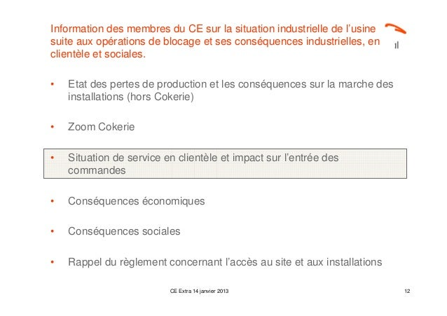Information des membres du CE sur la situation industrielle de l'usinesuite aux opérations de blocage et ses conséquences ...