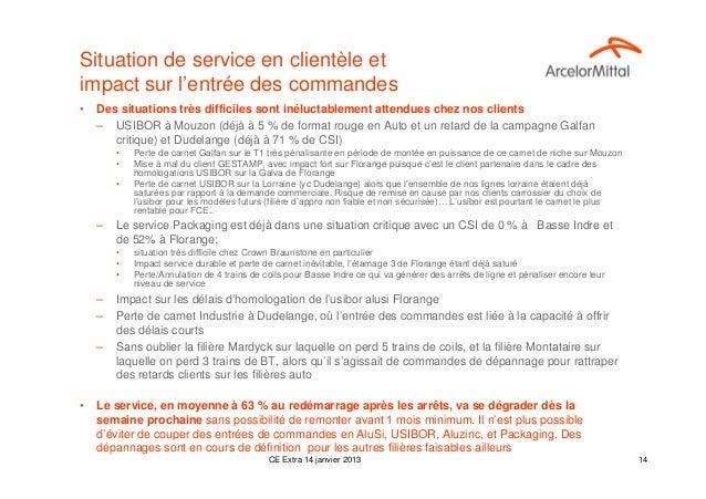 Situation de service en clientèle etimpact sur l'entrée des commandes•   Des situations très difficiles sont inéluctableme...