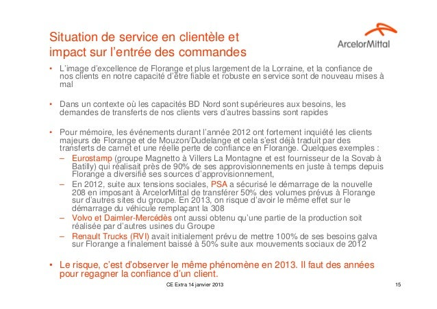Situation de service en clientèle etimpact sur l'entrée des commandes• L'image d'excellence de Florange et plus largement ...