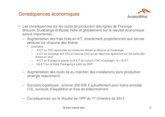 Conséquences économiques• Les conséquences sur les coûts de production des lignes de Florange,  Mouzon, Dudelange et Basse...