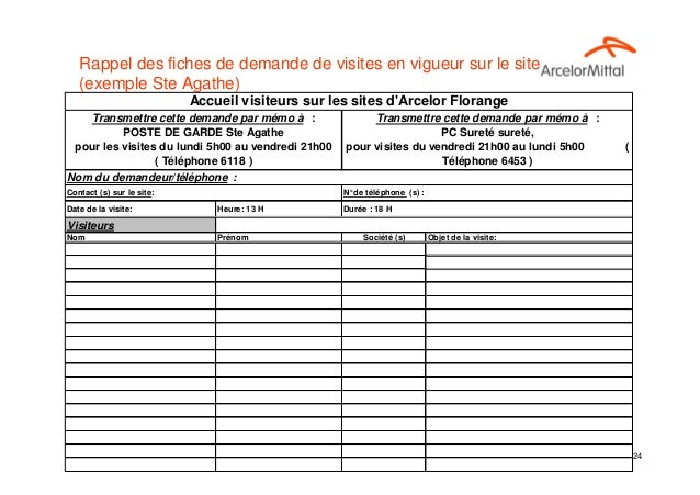 Rappel des fiches de demande de visites en vigueur sur le site   (exemple Ste Agathe)                           Accueil vi...
