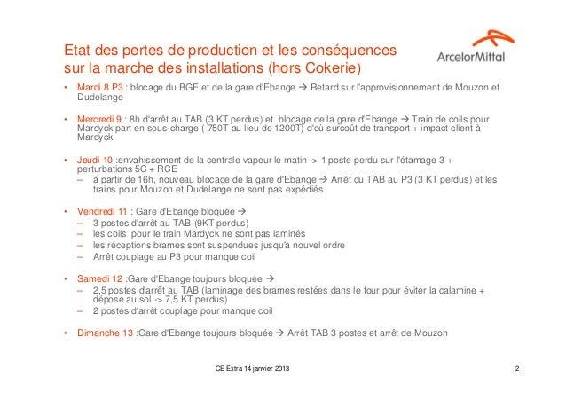 Etat des pertes de production et les conséquencessur la marche des installations (hors Cokerie)•   Mardi 8 P3 : blocage du...