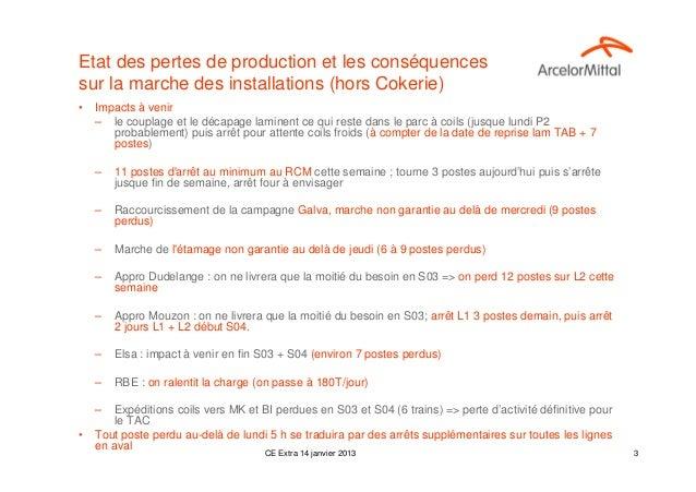 Etat des pertes de production et les conséquencessur la marche des installations (hors Cokerie)•   Impacts à venir    – le...