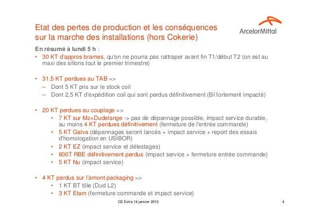 Etat des pertes de production et les conséquencessur la marche des installations (hors Cokerie)En résumé à lundi 5 h :• 30...