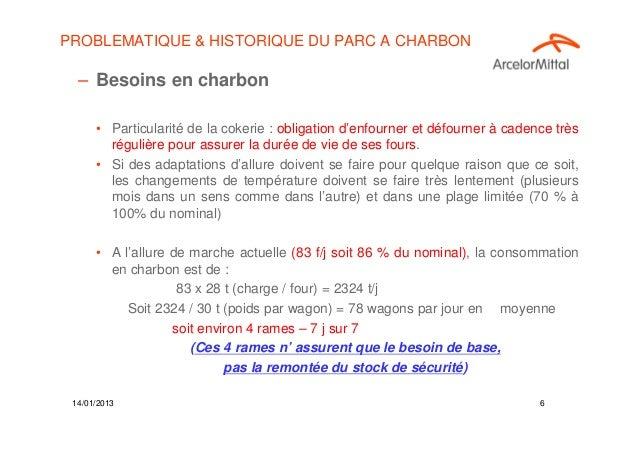PROBLEMATIQUE & HISTORIQUE DU PARC A CHARBON  – Besoins en charbon      • Particularité de la cokerie : obligation d'enfou...