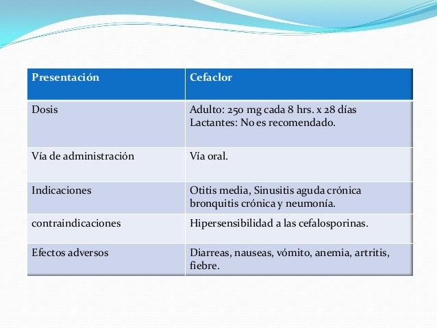 Gabapentin typical dosage