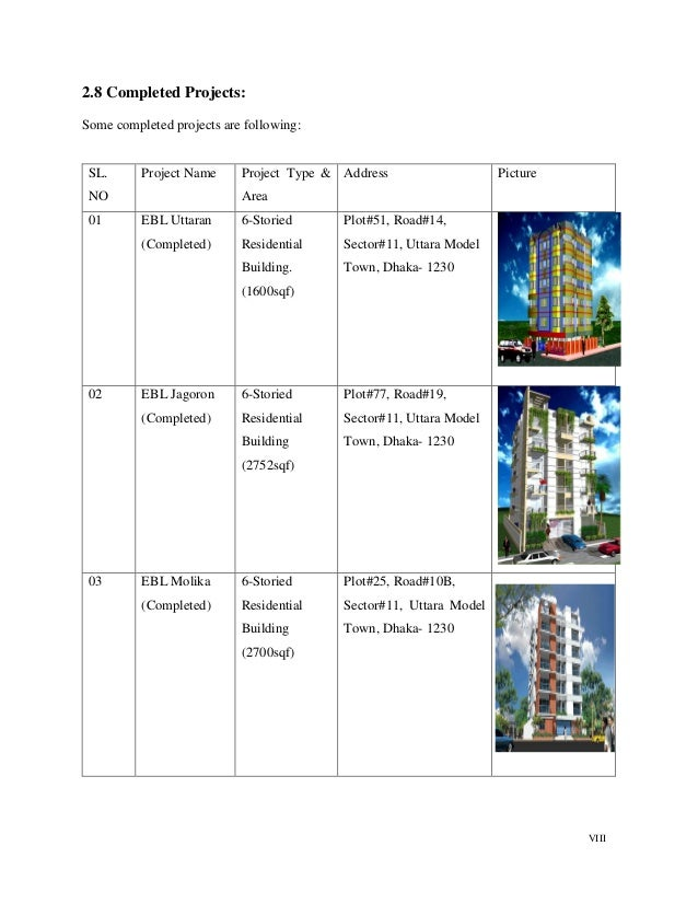 VIII 2.8 Completed Projects: Some completed projects are following: SL. NO Project Name Project Type & Area Address Pictur...