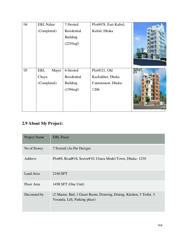 VIII 04 EBL Nahar (Completed) 7-Storied Residential Building (2250sqf) Plot#478, East Kafrul, Kafrul, Dhaka 05 EBL Mayer C...