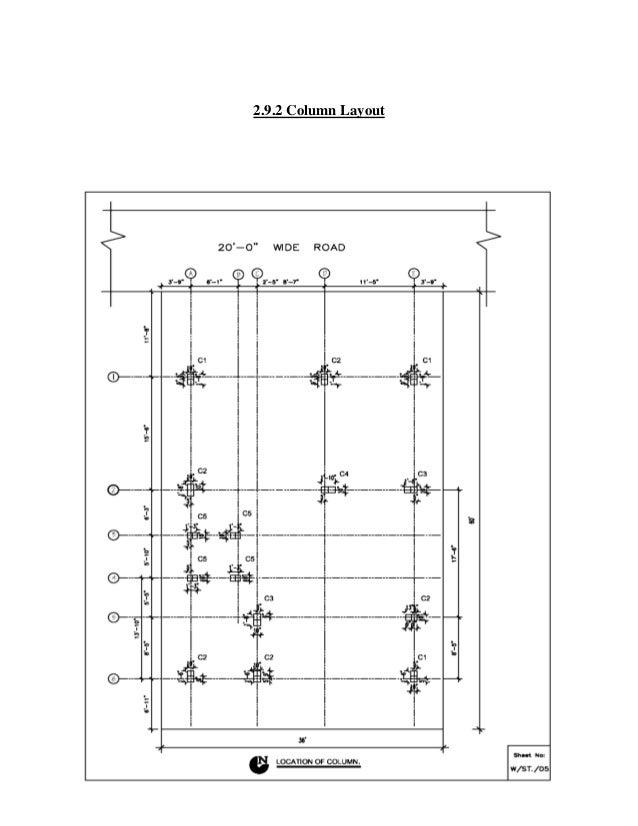 VIII 2.9.2 Column Layout
