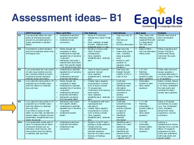 Self-assessment grid - Table 2 (CEFR 3) : Common Reference levels