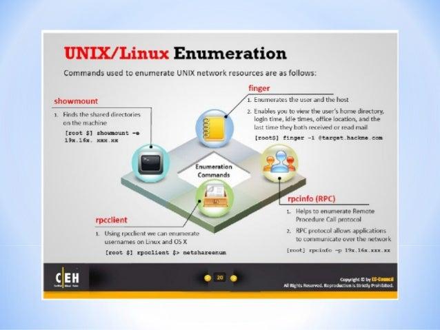CEH - Module4 : Enumeration