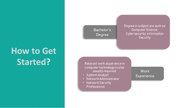 degree in ethical hacking and network security