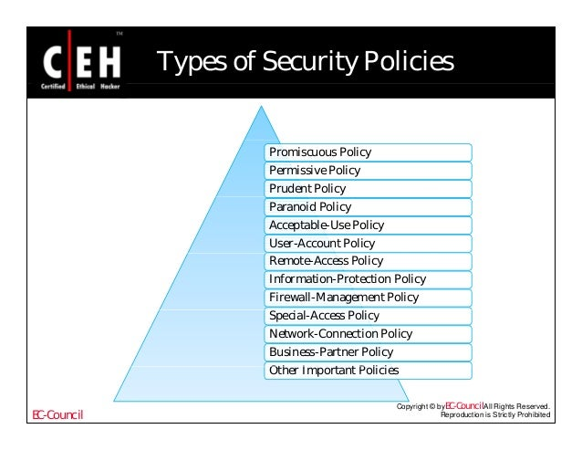 creating an information security policy Creating an information systems security policy background: over the years i  have been exposed to many different concepts as to what a computer security.