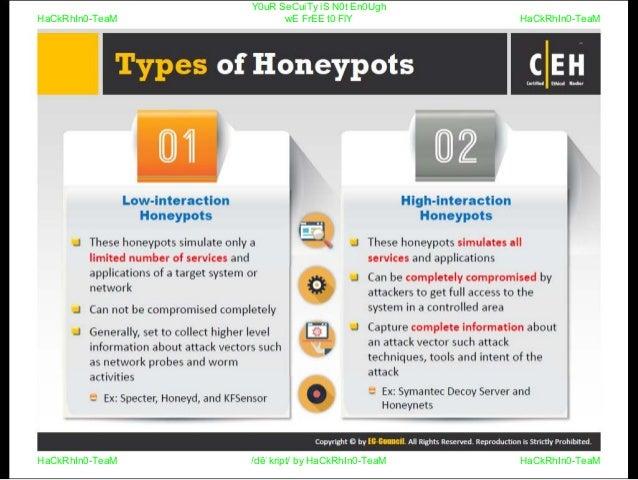 kfsensor vs honeyd