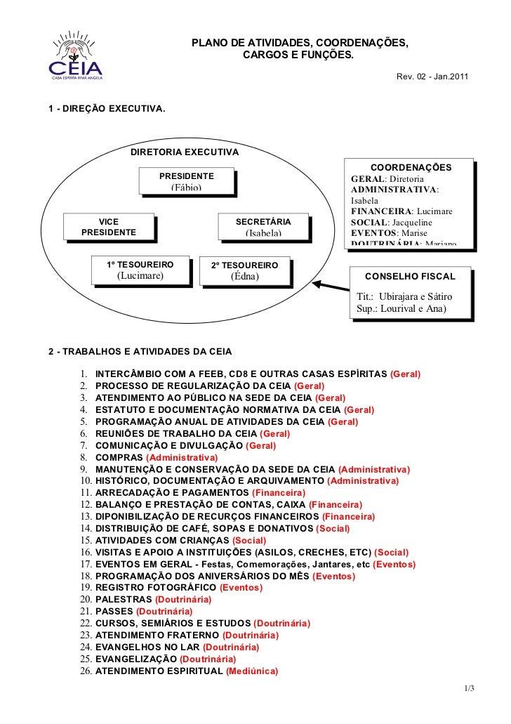 PLANO DE ATIVIDADES, COORDENAÇÕES,                                     CARGOS E FUNÇÕES.                                  ...