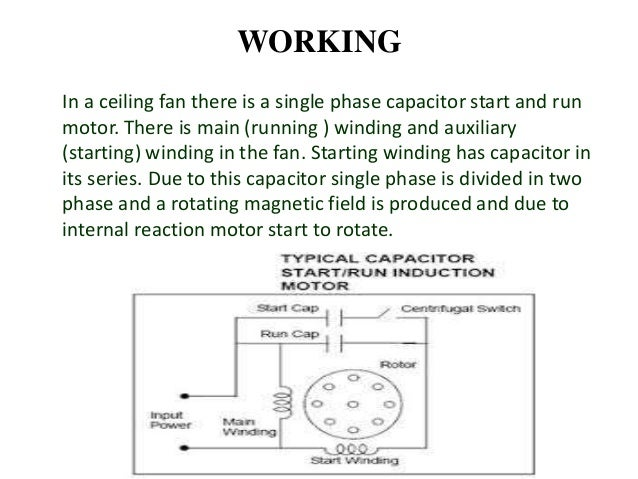 Construction of ceiling fan pdf energywarden how ceiling fan works dean routechoice co mozeypictures Image collections