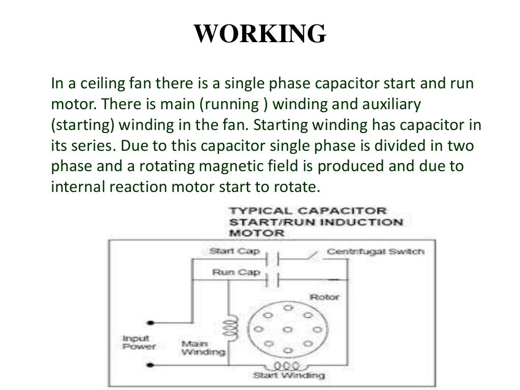 Ceiling Fan How Does A Capacitor Start Motor Work