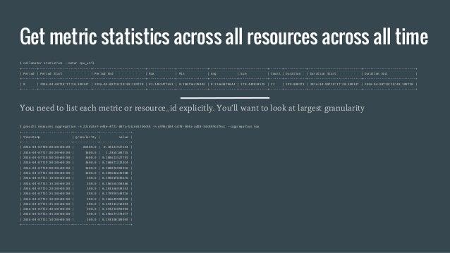 Get metric statistics across all resources across all time $ ceilometer statistics --meter cpu_util +--------+------------...
