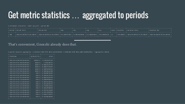 Get metric statistics … aggregated to periods $ ceilometer statistics --meter cpu_util --period 300 +--------+------------...