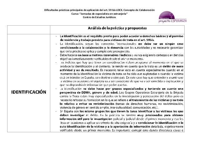 """Dificultades prácticas principales de aplicación del art. 59 bis LOEX. Concepto de Colaboración Curso: """"Jornadas de especi..."""