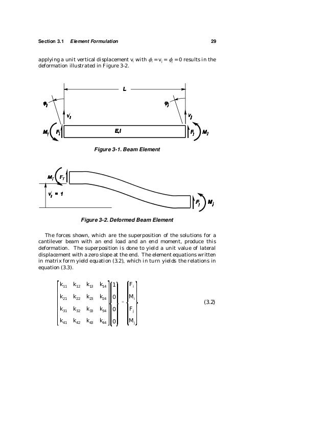 finite element analysis saeed moaveni solution pdf