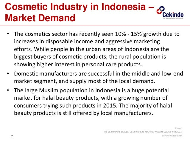 Doing Business in Indonesia: Cosmetic Industry and Product Registrat…
