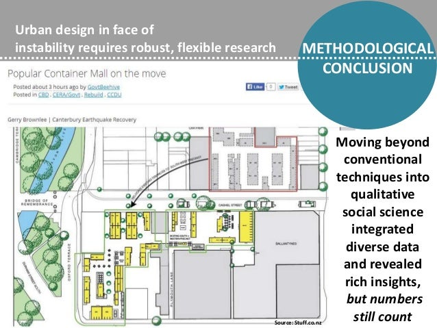 Interpretive methods for urban comfort and microclimate research
