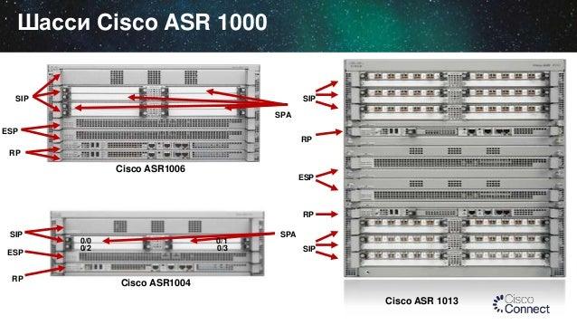 Оперативная память 16Gb PC3-17000 2133MHz DDR4 DIMM Foxline FL2133D4U15-16G