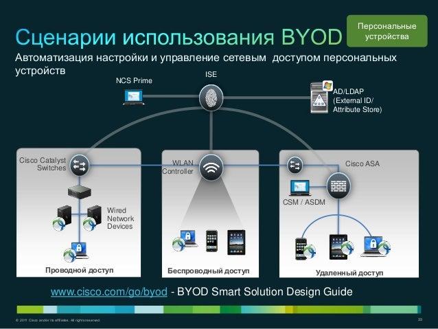 cisco byod smart solution design guide