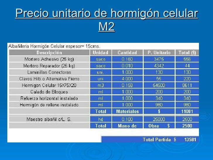 Celcon - Hormigon celular precio ...
