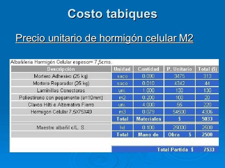 Celcon - Hormigon precio m2 ...