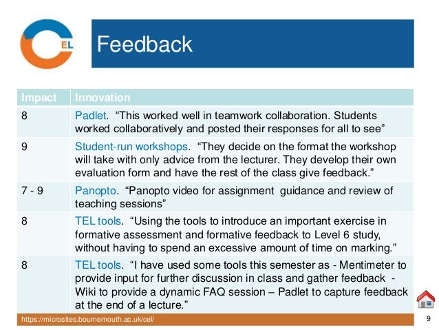 "https://microsites.bournemouth.ac.uk/cel/ 9 Feedback Impact Innovation 8 Padlet. ""This worked well in teamwork collaborati..."