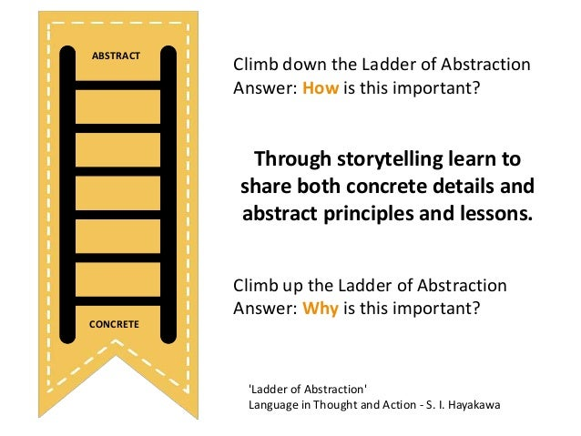 The Ladder of Abstraction and the Public Speaker