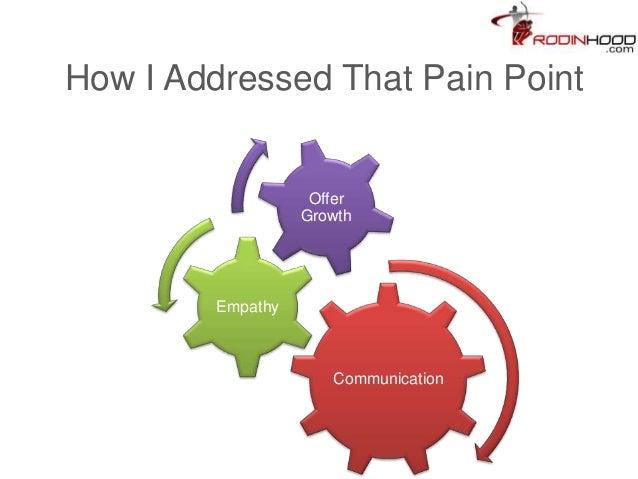 Celebrating Pain Slide 3