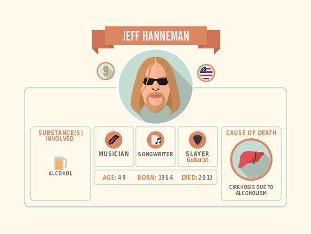 AGE: 49 BORN: 1964 DIED: 2013 JEFF HANNEMAN SUBSTANCE(S) INVOLVED ALCOHOL MUSICIAN SONGWRITER SLAYER Guitarist CIRRHOSIS D...