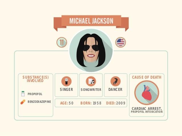 AGE: 50 BORN: 1958 DIED: 2009 MICHAEL JACKSON SINGER SONGWRITER DANCER SUBSTANCE(S) INVOLVED BENZODIAZEPINE PROPOFOL CARDI...