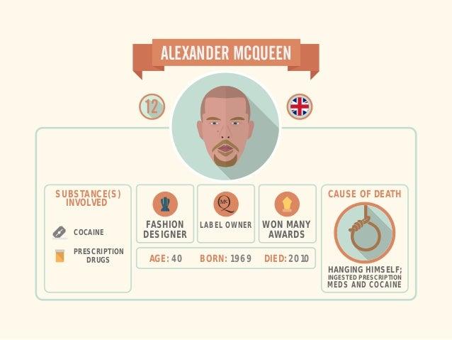 AGE: 40 BORN: 1969 DIED: 2010 ALEXANDER MCQUEEN FASHION DESIGNER SUBSTANCE(S) INVOLVED COCAINE PRESCRIPTION DRUGS LABEL OW...