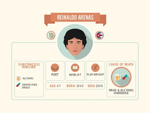 AGE: 47 BORN: 1943 DIED: 1990 REINALDO ARENAS POET NOVELIST PLAYWRIGHT SUBSTANCE(S) INVOLVED ALCOHOL UNSPECIFIED DRUGS DRU...