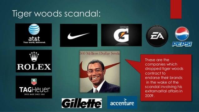 List celebrity endorsed brands example