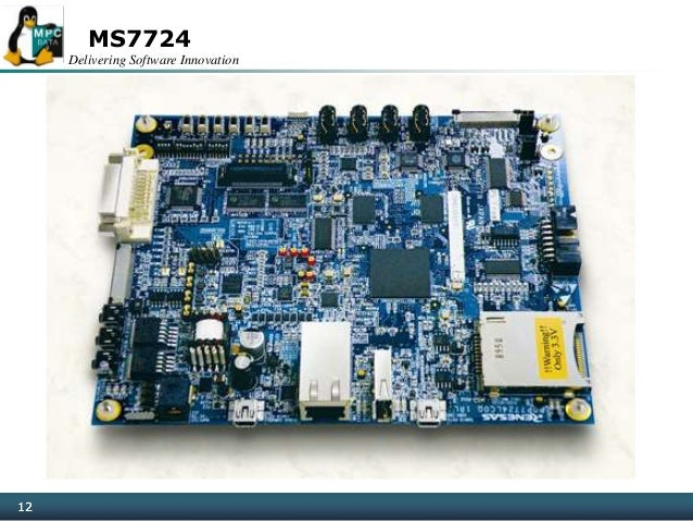 Delivering Software Innovation 12 MS7724 12