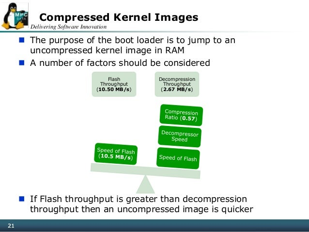 Delivering Software Innovation 21 Compressed Kernel Images  The purpose of the boot loader is to jump to an uncompressed ...