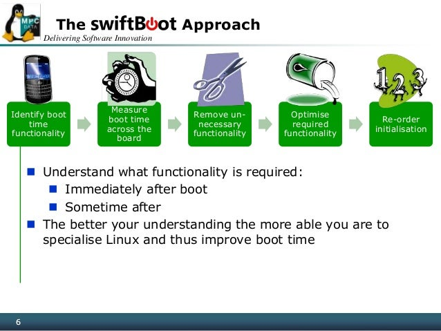 Delivering Software Innovation 6 The Approach 6 Identify boot time functionality Measure boot time across the board Remove...